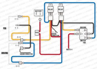 182191167_wiring harness cable kit fog driving light bug switch twister hammerhead engine diagram hammerhead twister vacuum line Perko Battery Switch Wiring Diagram at bakdesigns.co
