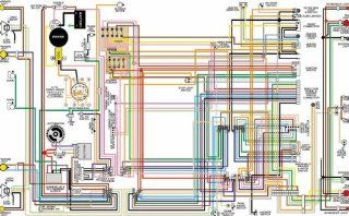 plymouth duster wiring diagram wiring diagrams and schematics painless performance 21 circuit mopar color coded universal wiring chevy wiring diagrams